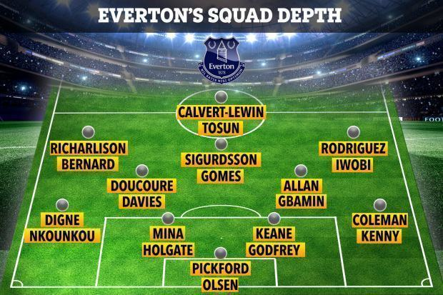 Everton's incredible squad depth revealed with Carlo Ancelotti having superstars across pitch in push for Europe - Bóng Đá