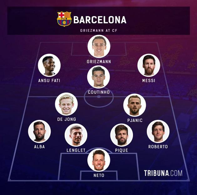 Koeman has 3 options other than Messi to play at centre-forward: How they would line up - Bóng Đá